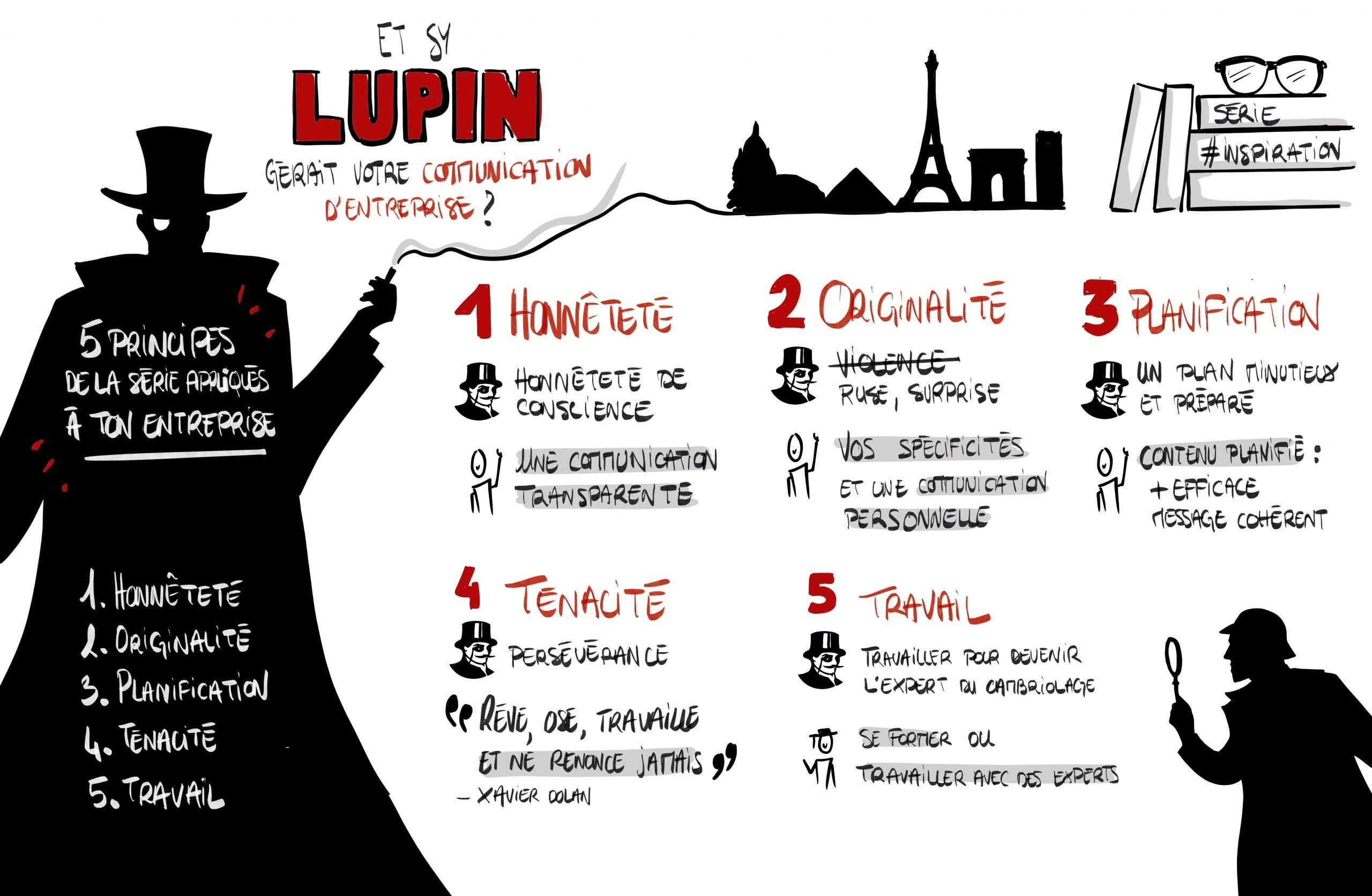 les valeurs à retenir d'Arsène Lupin pour votre entreprise